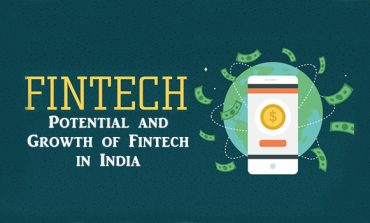 The Potential and Growth of Fintech Market in India