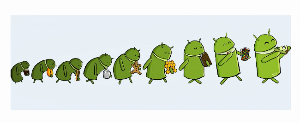 Happy 10th Birthday Android!