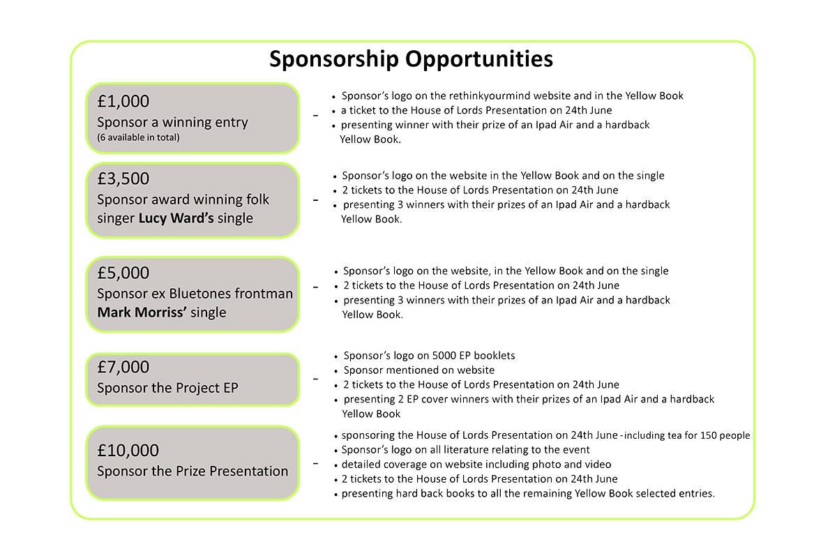 RYM-Sponsorship