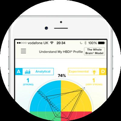 hbdi mobile app