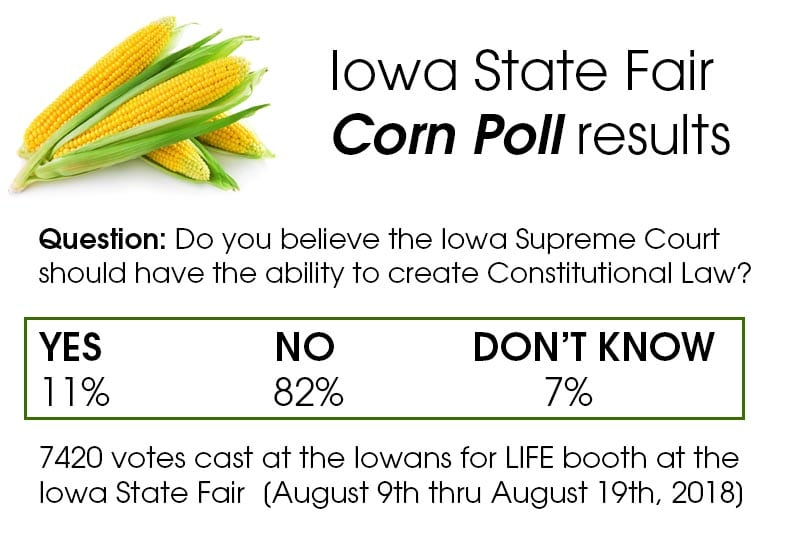 Iowa corn poll
