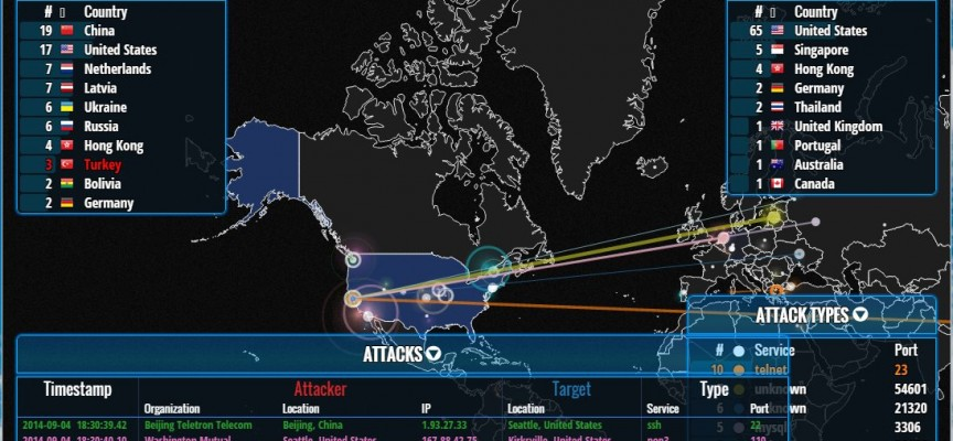 Cyber-Warfare is Everywhere and Always