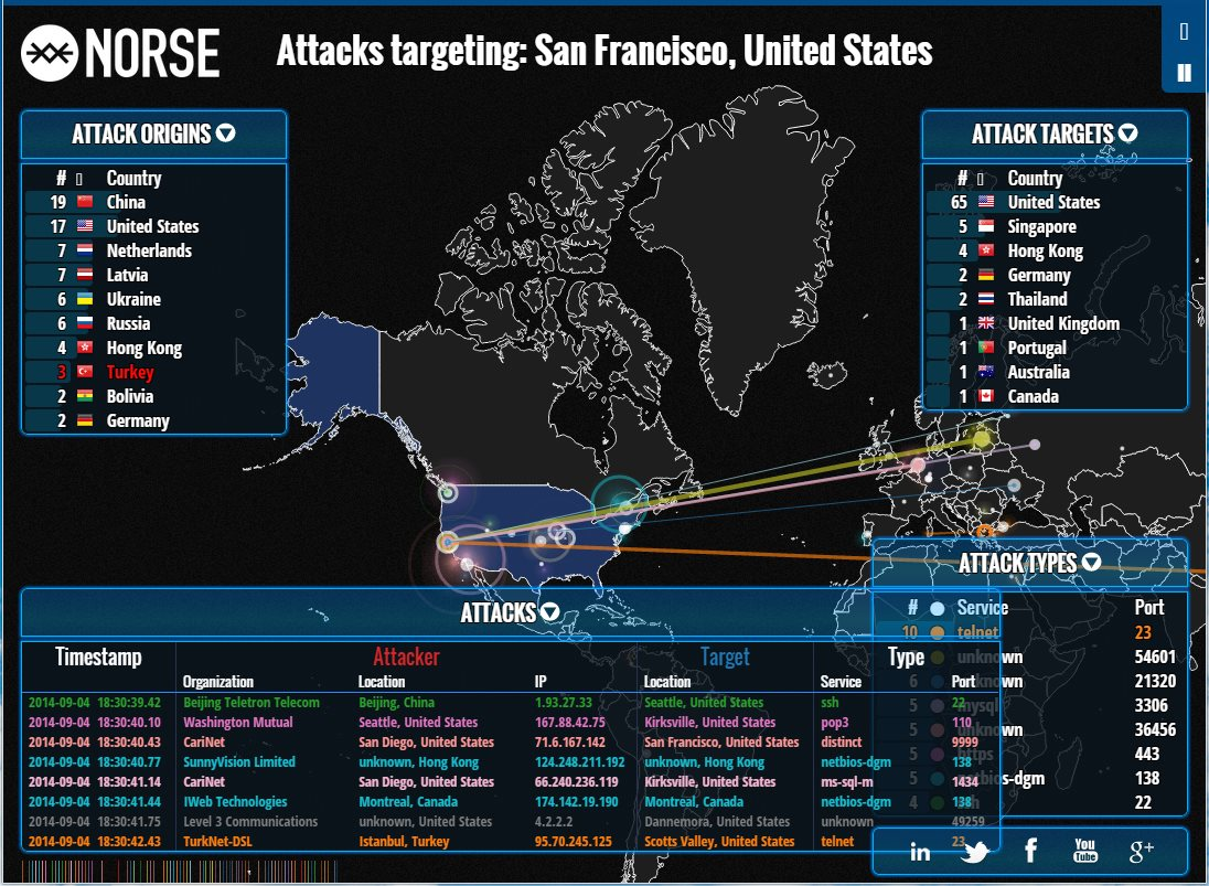 Hot-PC-Tips-Live-Threat-Map
