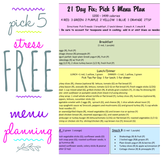 21 Day Fix Stress Free Menu Planning. Pick 5 meals and you're done!