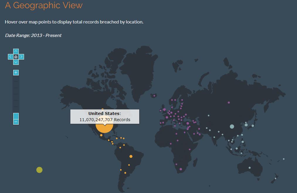 Tech Breaches in U.S. 2013-2019