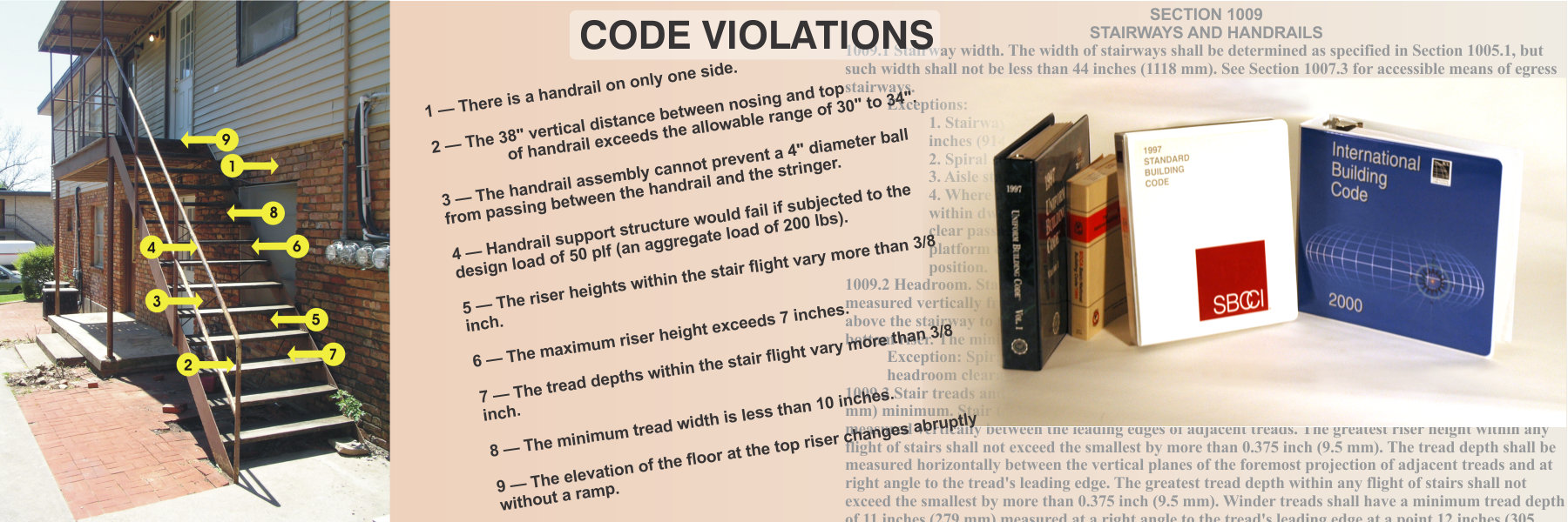 Building Code Compliance