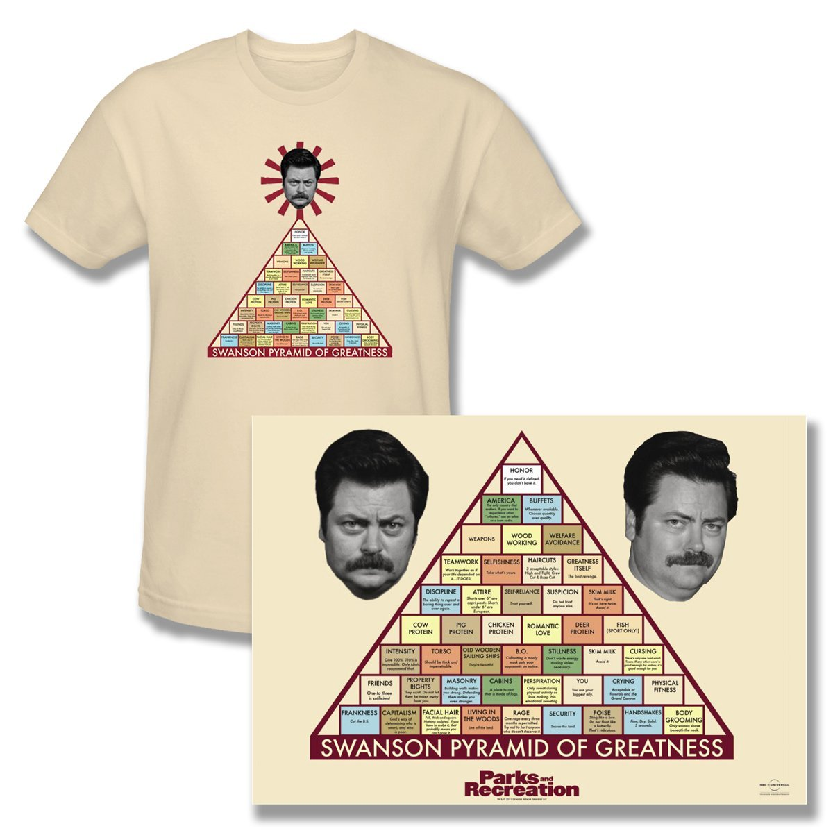 Pyramid of Greatness – Parks and Recreation