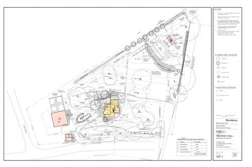 Richmond-Farm-Master-Plan