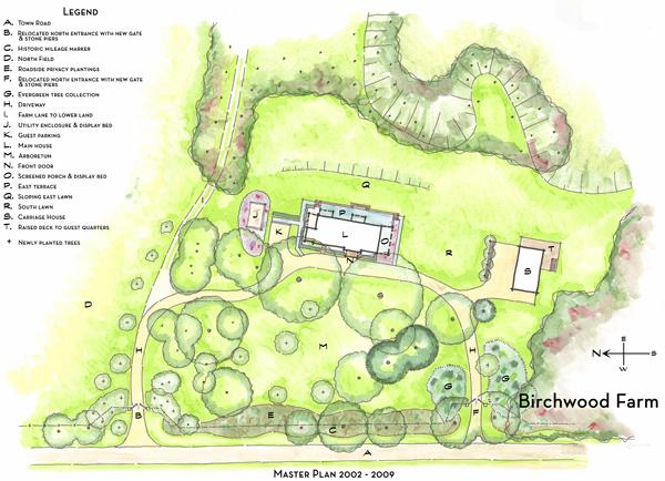 Birchwood Farm – master plan for 100 acre farmstead