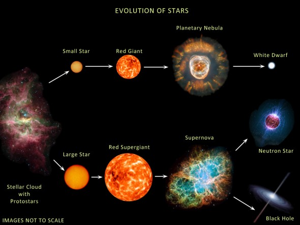 black-holes-3-590x442