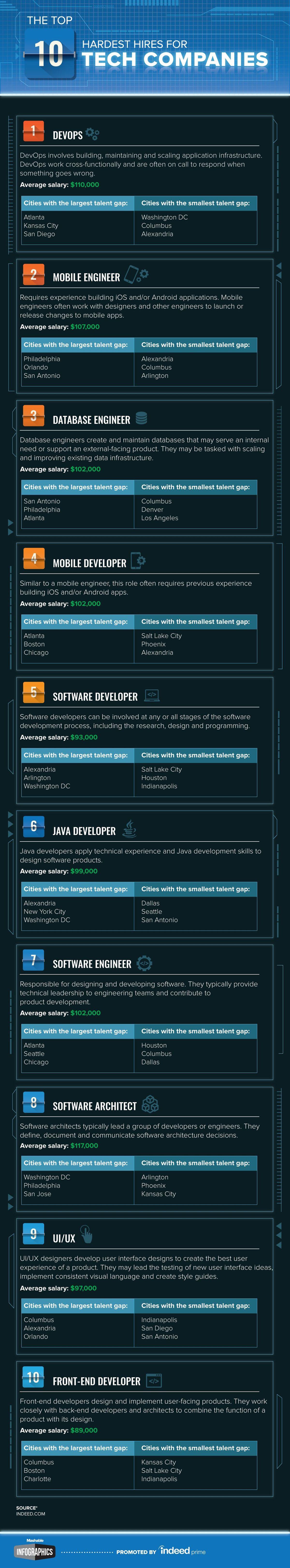 job_infographic
