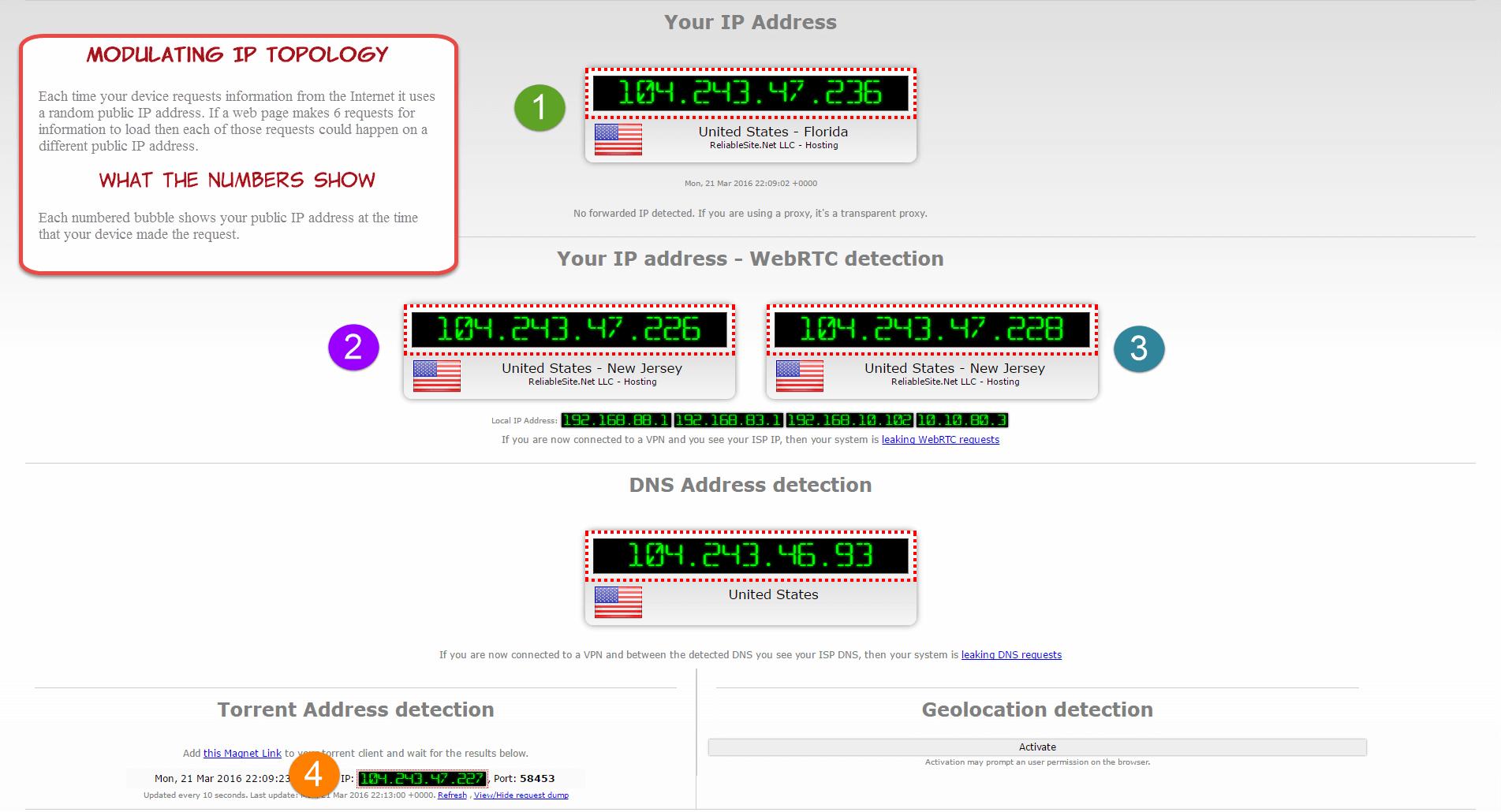 LiquidVPN: The Most Trusted VPN For Torrenting, Kodi, Blocked