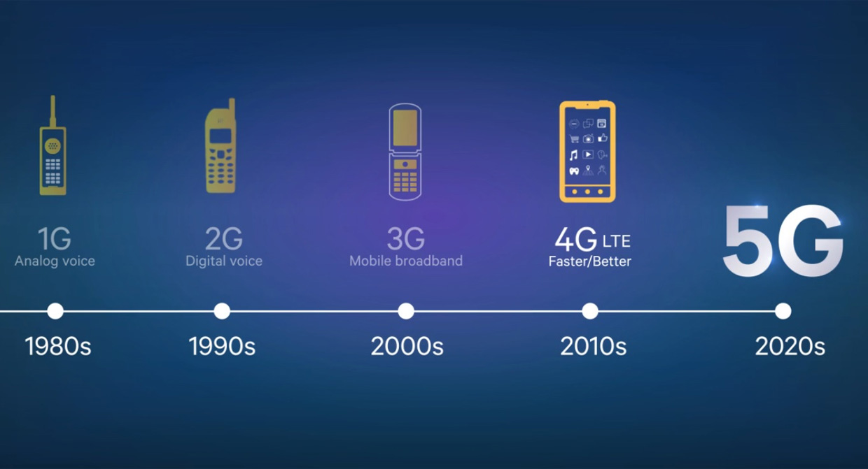 evolution of 5g