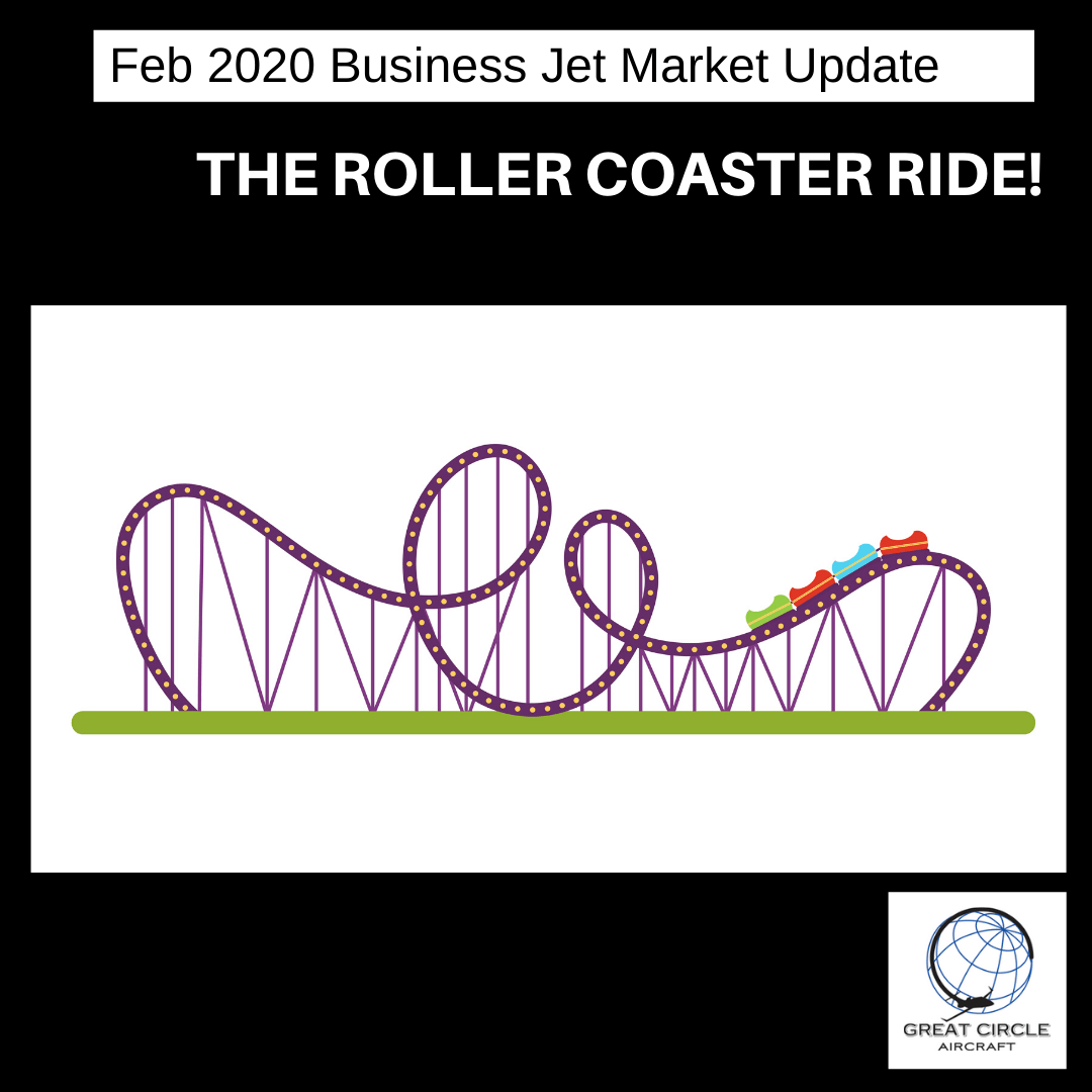 February Aircraft Market Update - The Roller Coaster