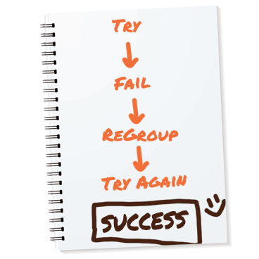 Try plus fail plus regroup plus try again equals success