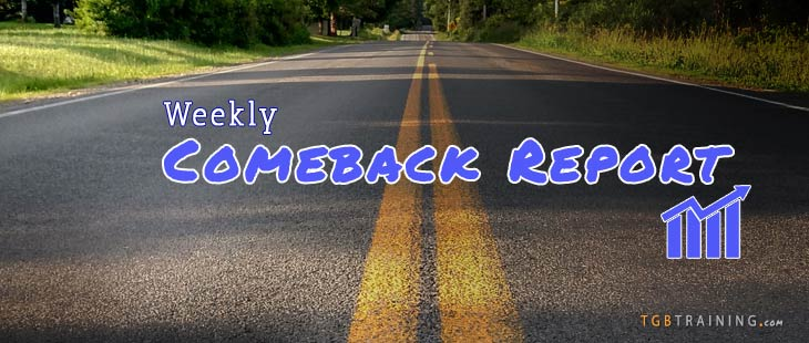 May 7 Weekly Comeback Report – Getting Past Disappointment
