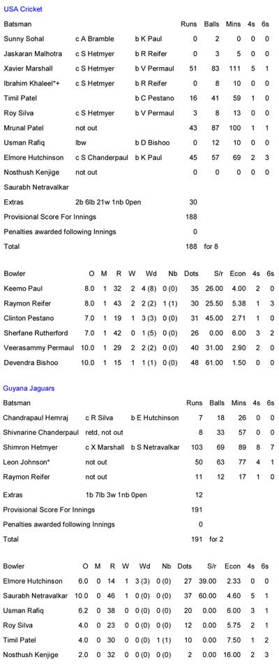 usa vs guyana scorecard