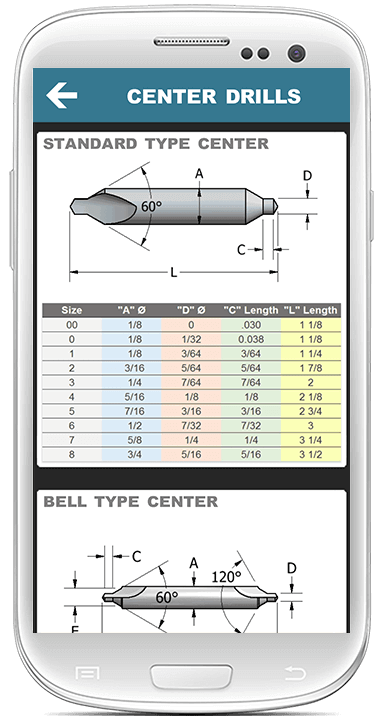 Center Drill dimensions