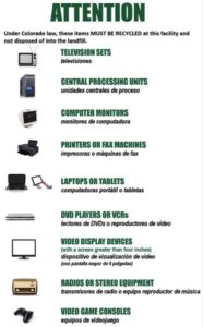 Electronic Waste and More