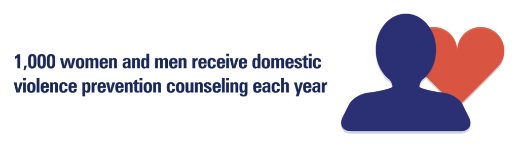 NA'AMAT USA helps 1,000 Men and Women recieve Domestic Violence Prevention