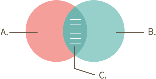 graphic-whatSharedMatches-figure1_2x