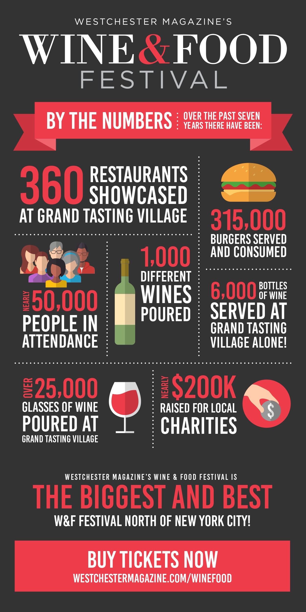 Take A Trip To The Annual Westchester Magazine Wine & Food Festival
