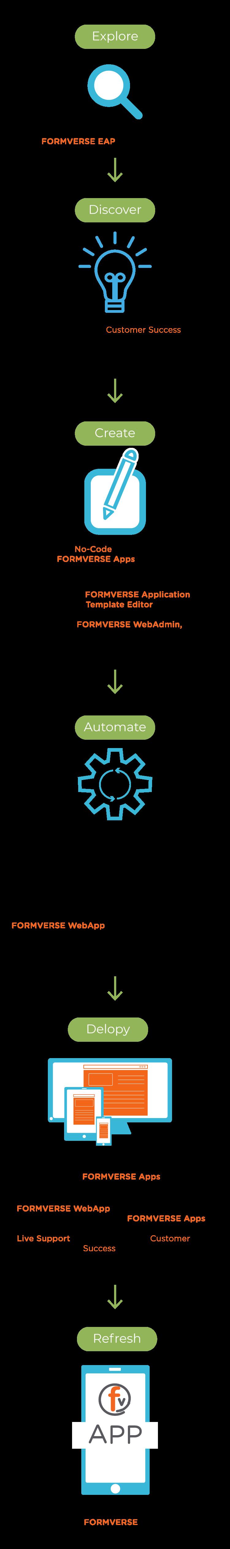 PlatformSolutionMobile