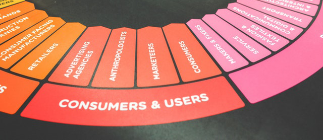 UX UI Design for Consumers & Users