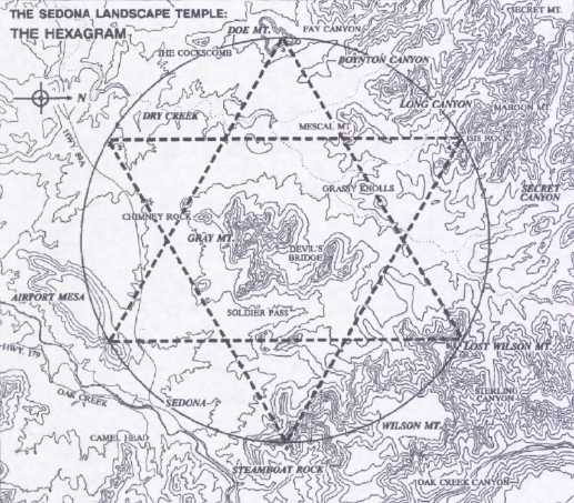 The Hexagram (Illustration by Nicholas Mann, Sedona Sacred Earth)
