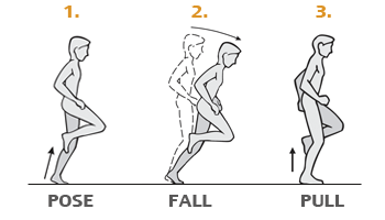 pose-fall-pull-123