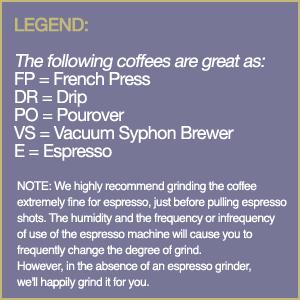 Flavor profile abbreviations
