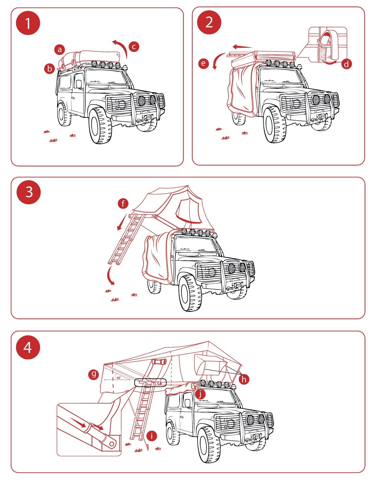 How to open rooftop tent