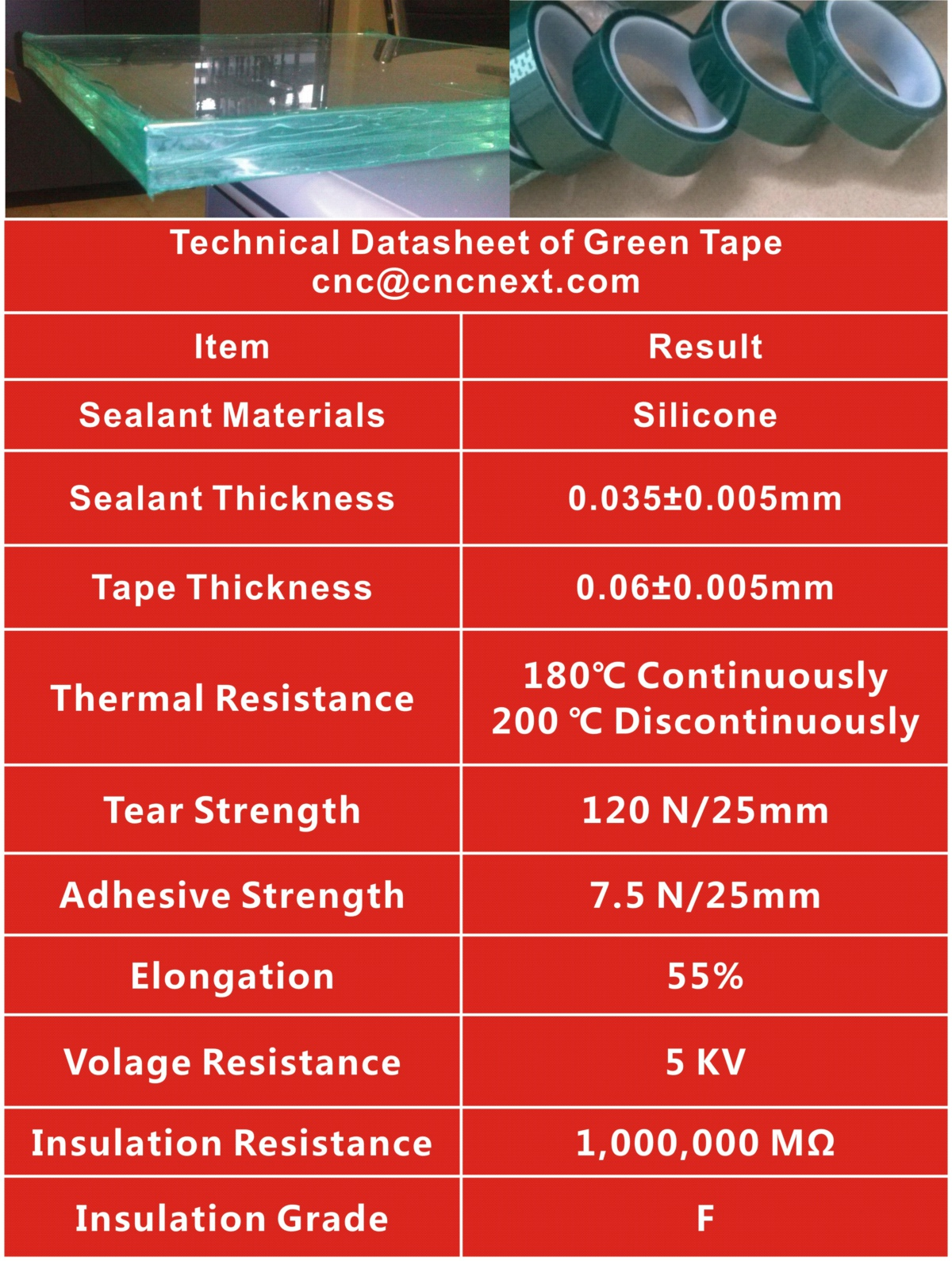 THERMAL GREEN TAPE Technical Datasheet