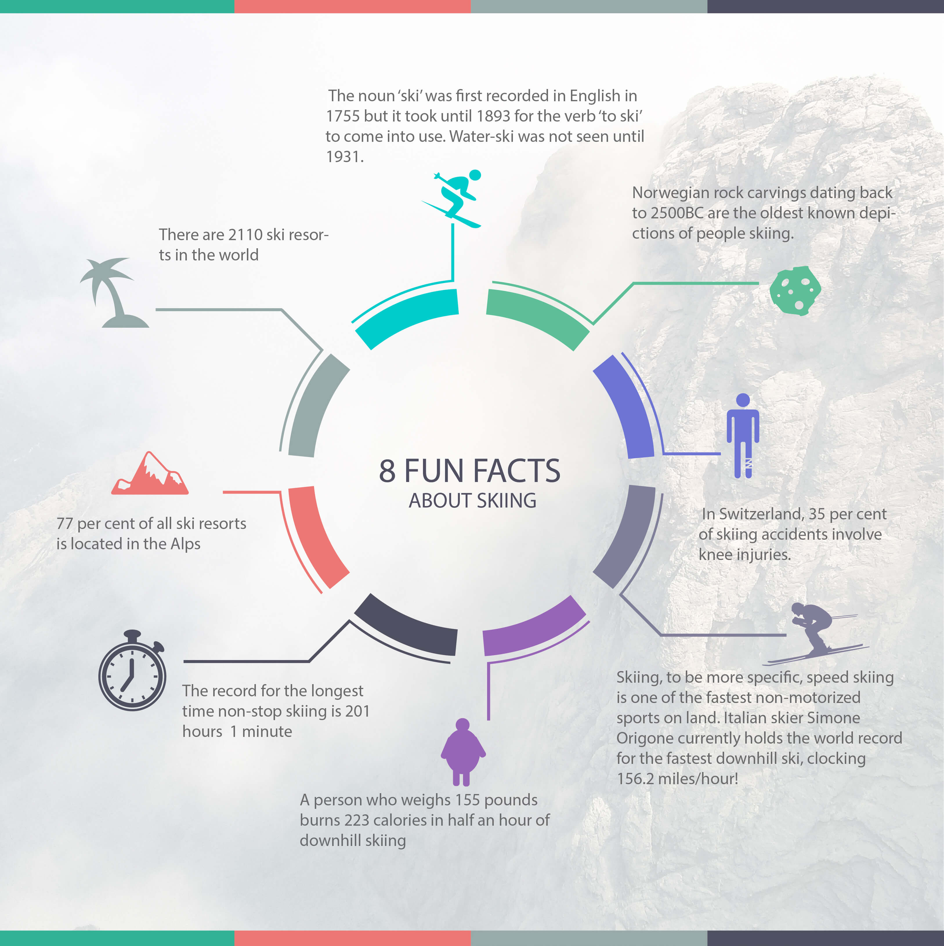 8 Facts about skiing