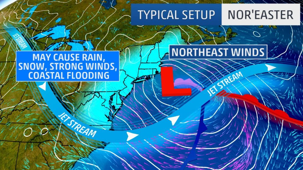 Nor'Easter