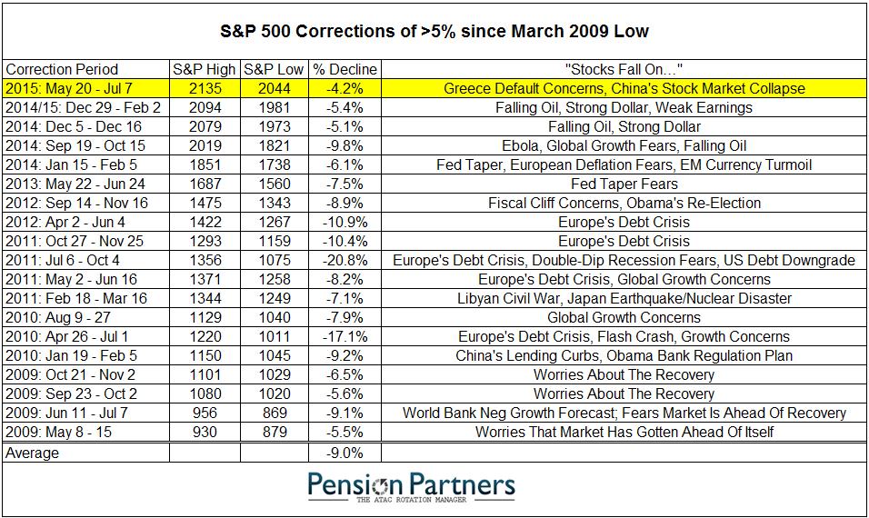 stocks fall1
