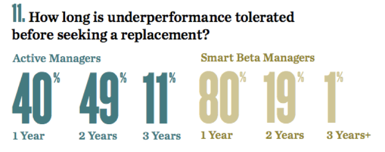 underperformance-tolerate