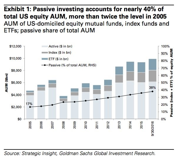 US equity AUM image