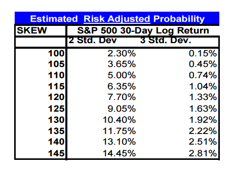 Estimated Risk Adjusted Probability chart2
