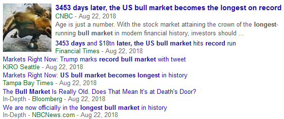 Image of longest bull market ever