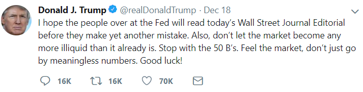 Tweet by Donald Trump on Fed