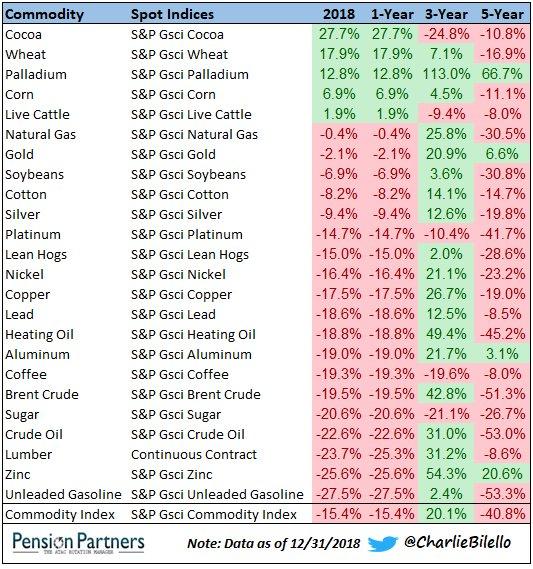 s&p 500 charts image51
