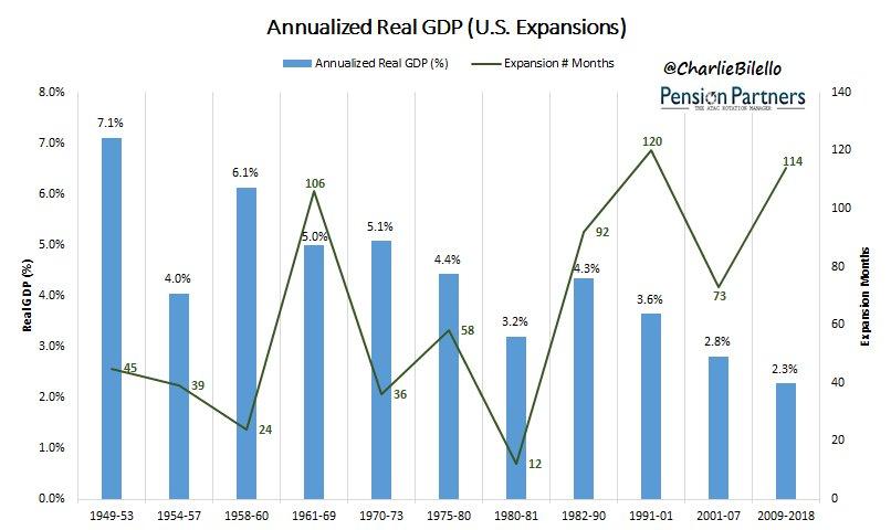 s&p 500 charts image61