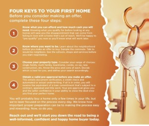 4 Keys to Your First Home in Missouri