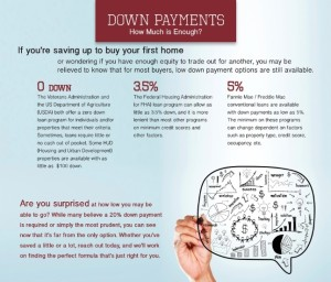 Down Payment for home loan