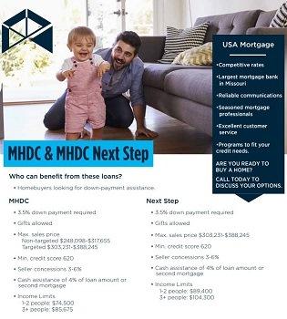 MHDC Loans flyer | USA Mortgage - Columbia, Missouri