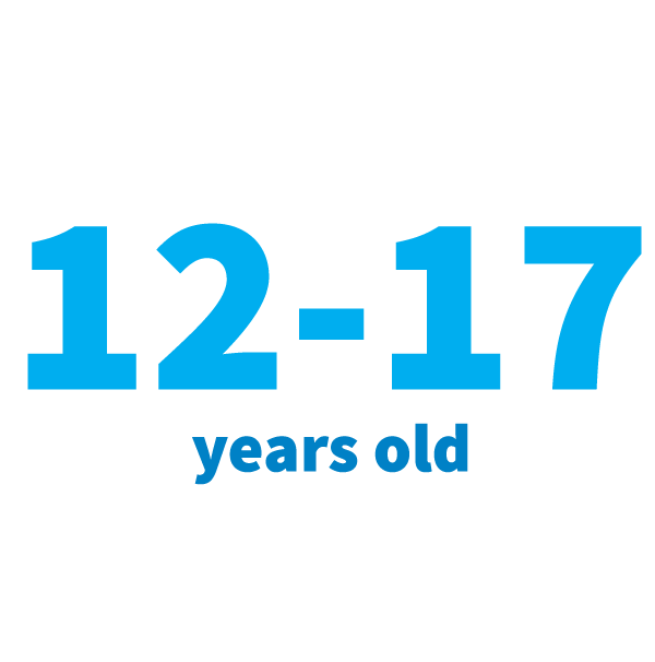66% of victims of sexual assault and rape are ages 12-17