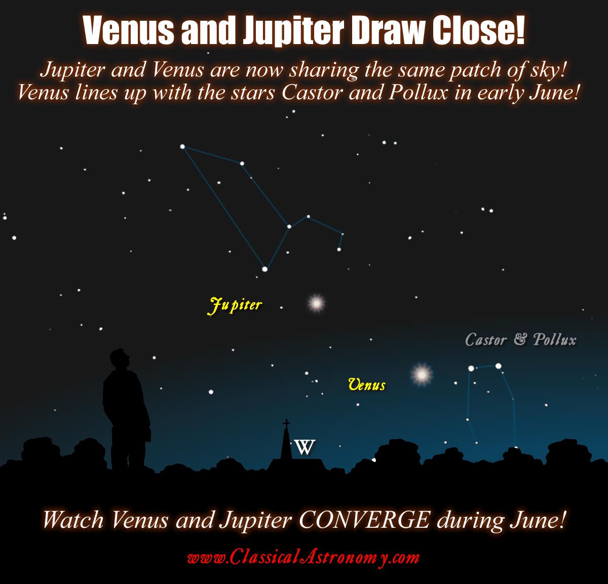 2015-6-1-VenusGeminiJupiter
