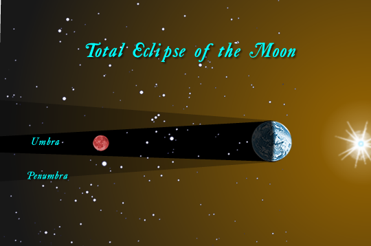 15-4-1-TotalLunarEclipse