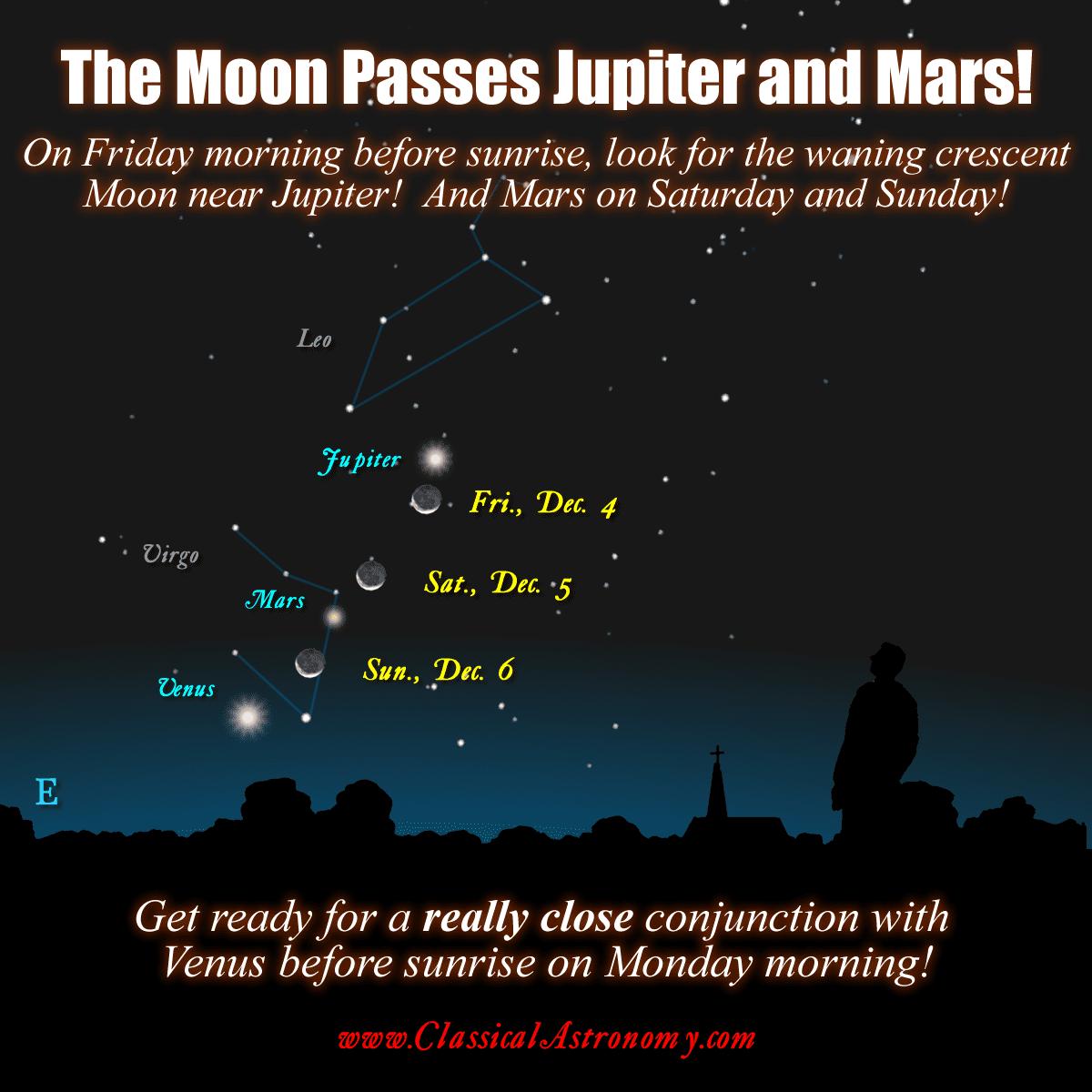 2015-12-LunarConj-JupiterMars